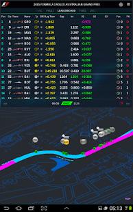 بازی اندروید آفیشیال اف1 - Official F1 ® App