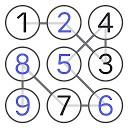 شماره زنجیره - پازل منطق